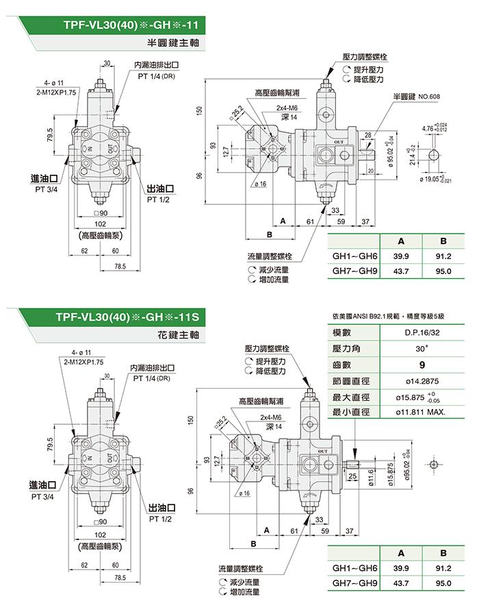 TPF-VL※-GH※双联泵