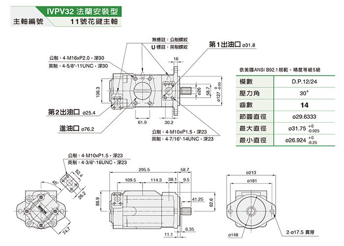 IVPV32双联泵