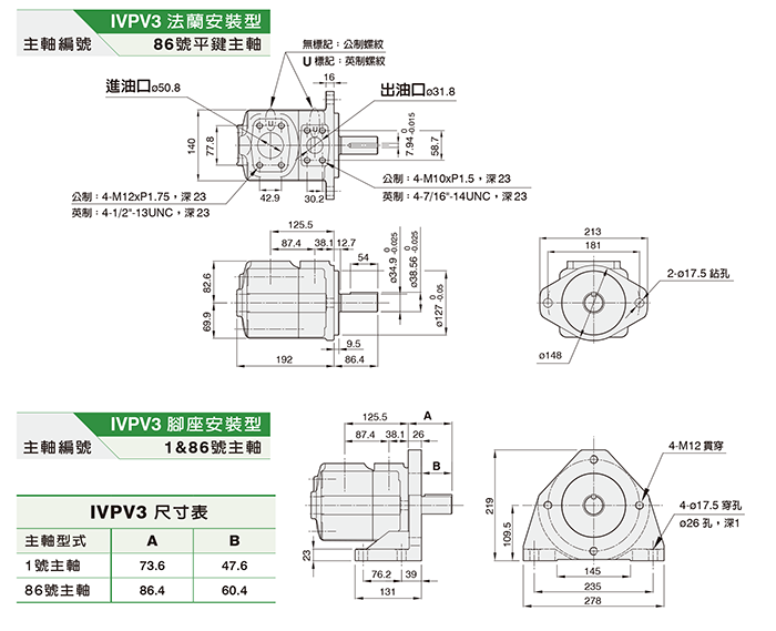 IVPV3单联泵