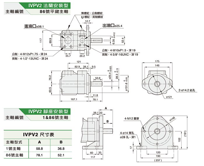 IVPV2单联泵