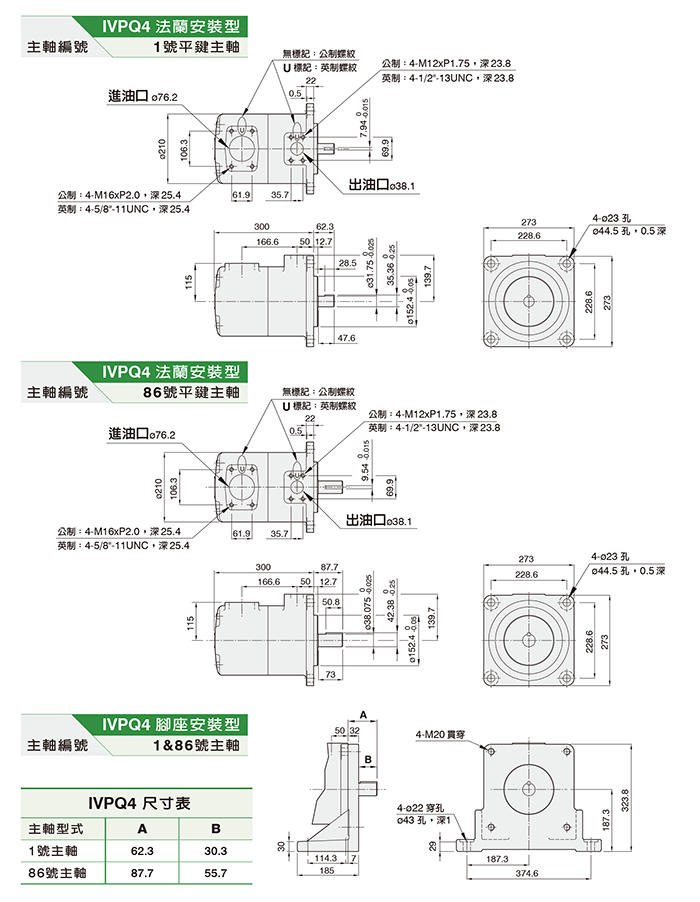 IVPQ4单联泵