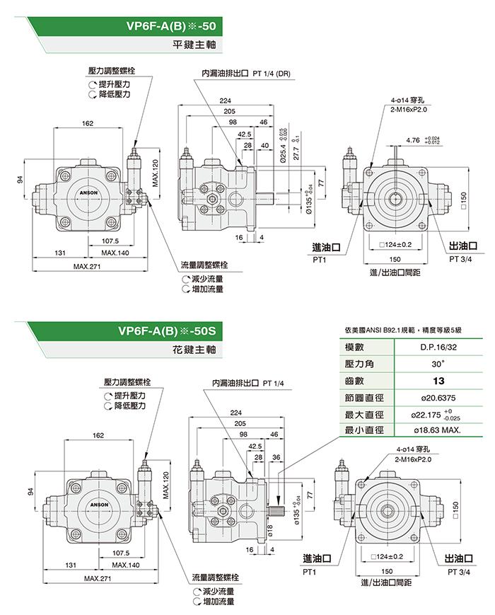 VP6F单联泵