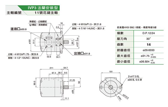IVP3单联泵