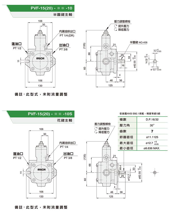 PVF-15 (20)单联泵