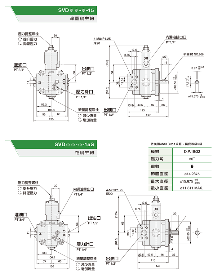 SVD单联泵