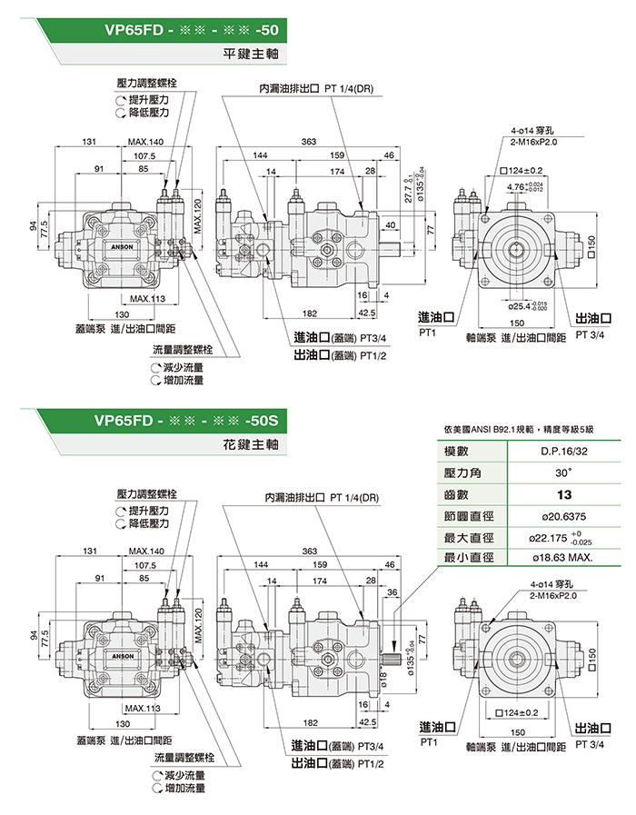 VP65FD双联泵