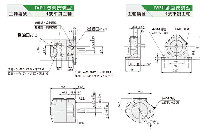 IVP1单联泵