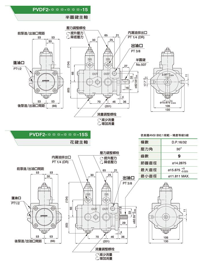PVDF2双联泵
