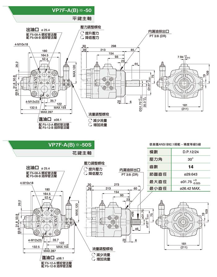 VP7F单联泵