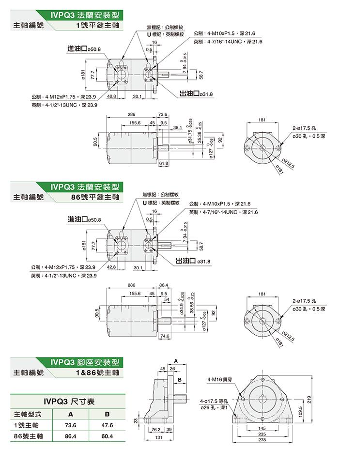 IVPQ3单联泵