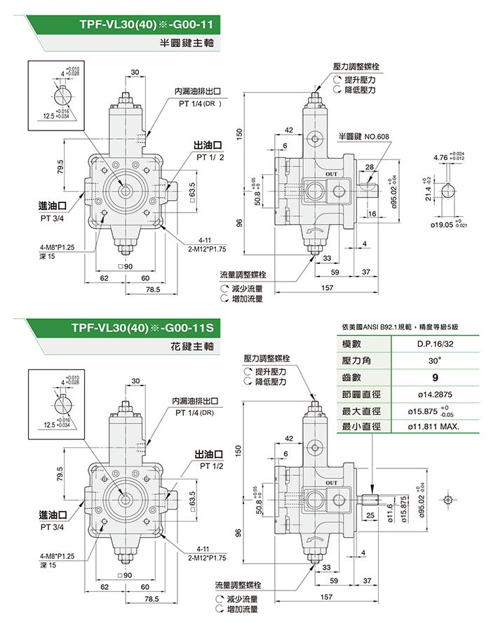 TPF-VL※-G00双联泵