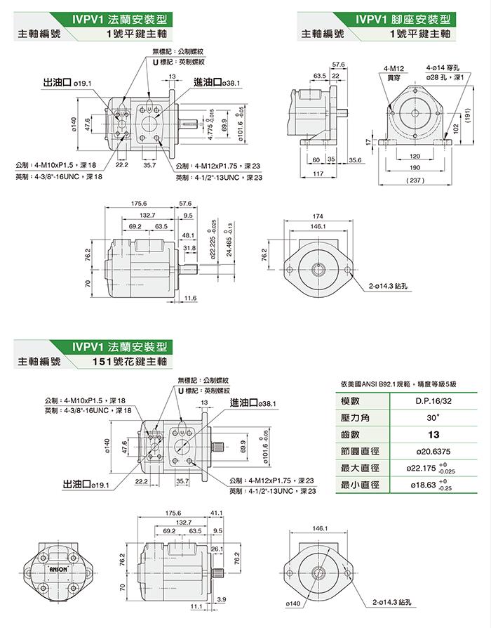 IVPV1单联泵